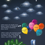 31 Magical Words to Get More Facebook Shares and Re-Tweets [Infographic]