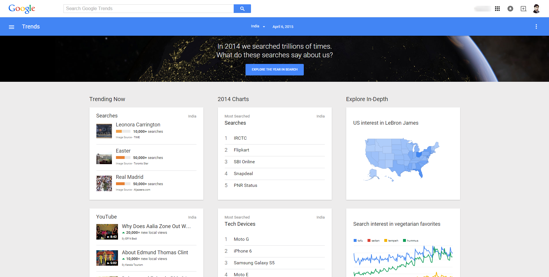 niche analysis with Google trends