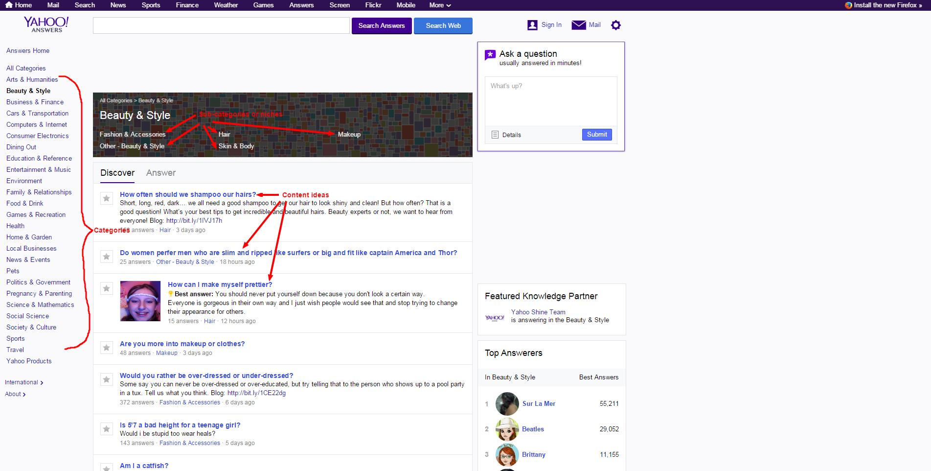 find a niche through Yahoo Answers